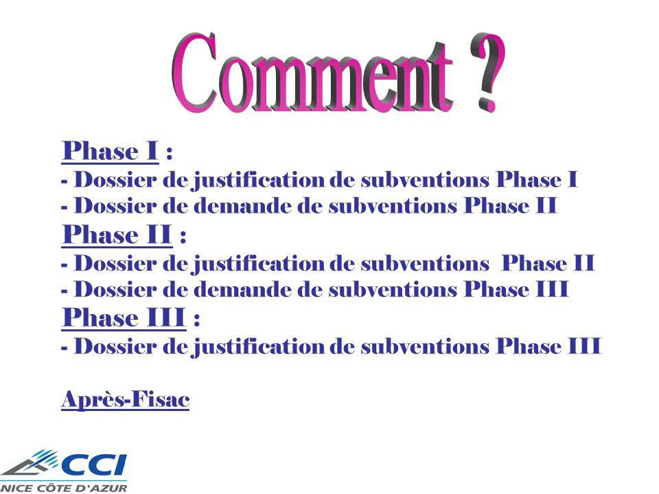 Comment Phase I : Phase II : Phase III :