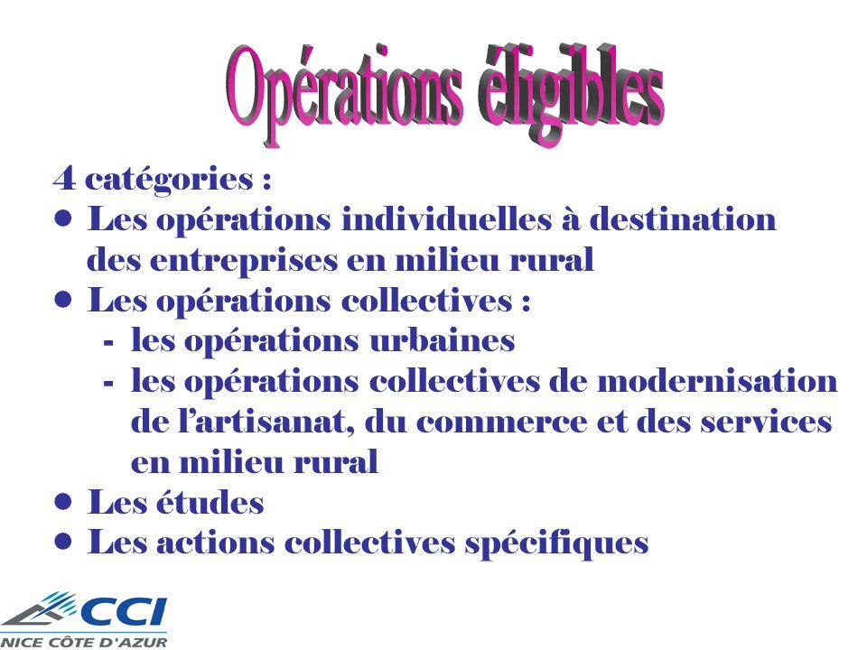 Opérations éligibles 4 catégories :