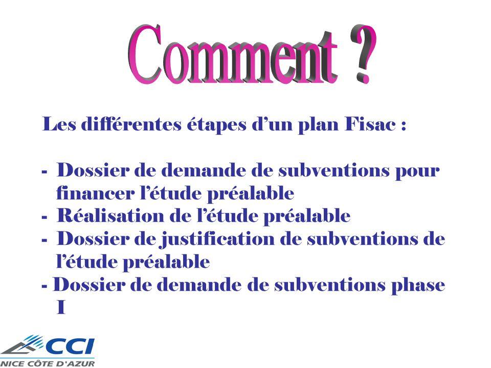 Comment Les différentes étapes d'un plan Fisac :