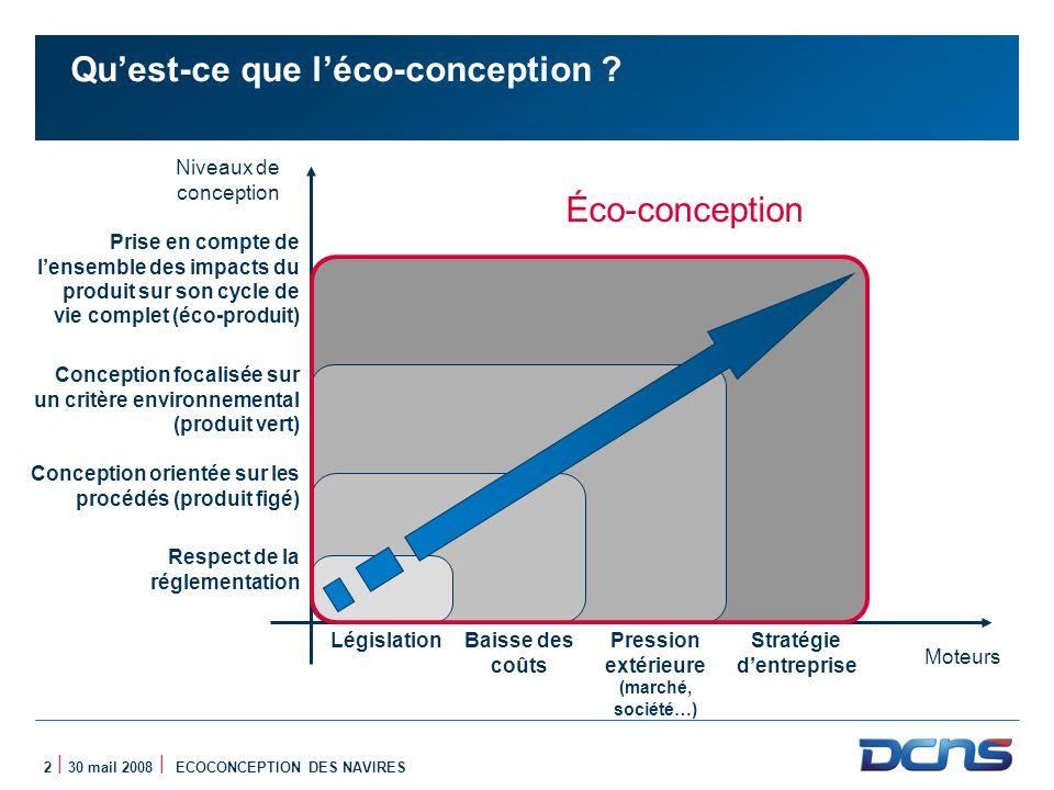 Qu'est-ce que l'éco-conception