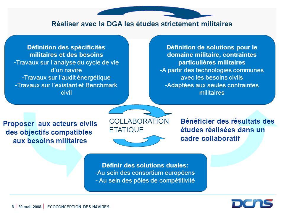 Réaliser avec la DGA les études strictement militaires