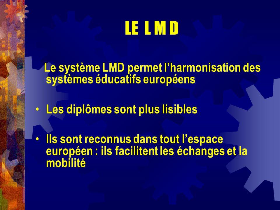 LE L M D Le système LMD permet l'harmonisation des systèmes éducatifs européens. Les diplômes sont plus lisibles.