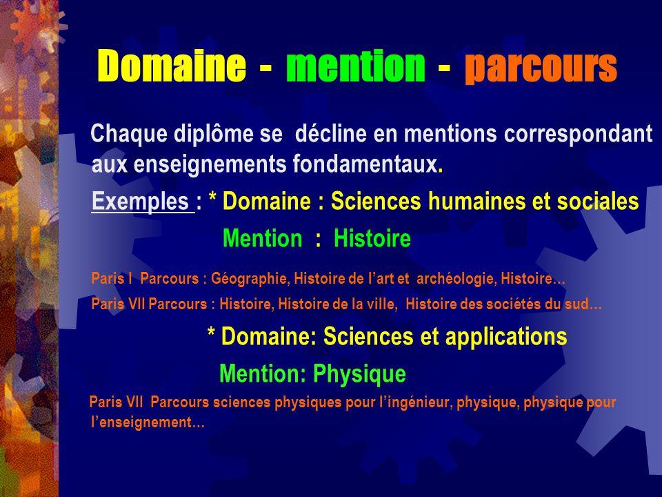 Domaine - mention - parcours
