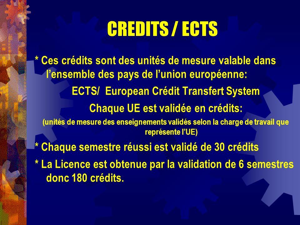 CREDITS / ECTS * Ces crédits sont des unités de mesure valable dans l'ensemble des pays de l'union européenne: