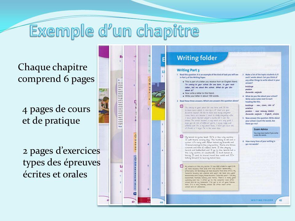 Exemple d'un chapitre Chaque chapitre comprend 6 pages