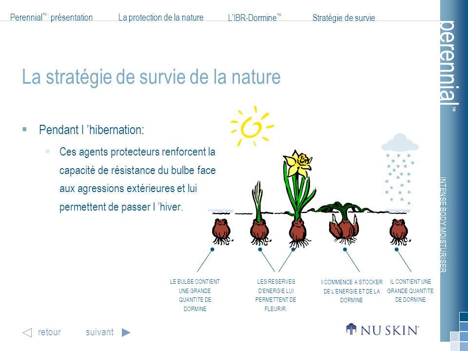 La stratégie de survie de la nature