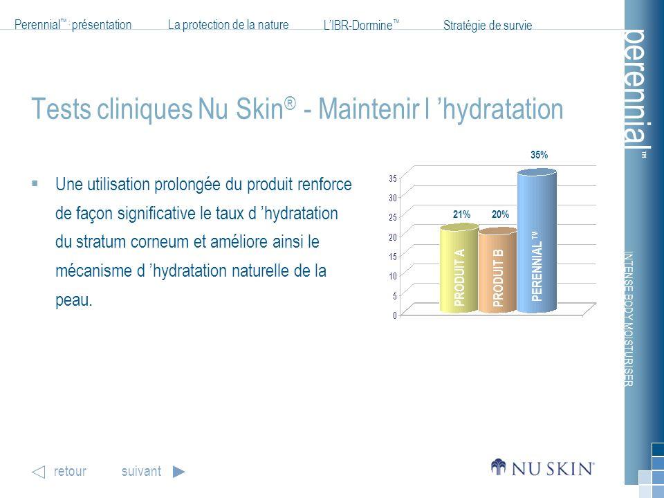 Tests cliniques Nu Skin® - Maintenir l 'hydratation