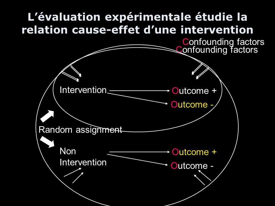 L'évaluation expérimentale étudie la relation cause-effet d'une intervention