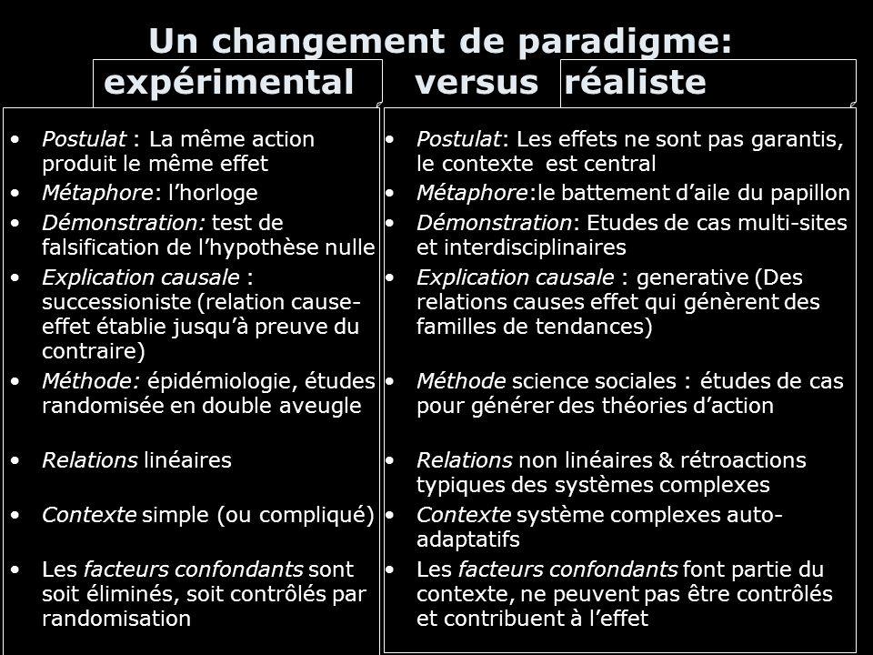 Un changement de paradigme: expérimental versus réaliste