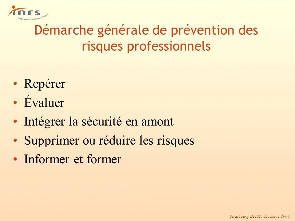 Démarche générale de prévention des risques professionnels