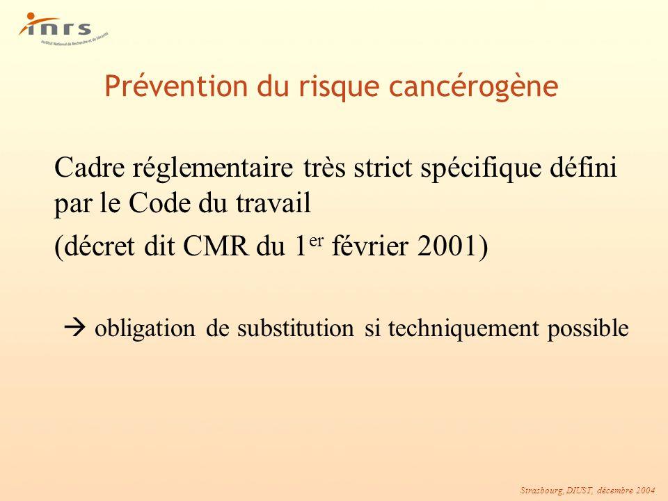 Prévention du risque cancérogène