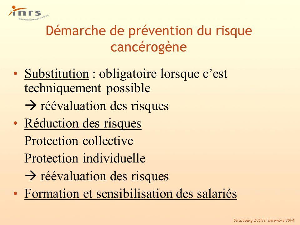 Démarche de prévention du risque cancérogène