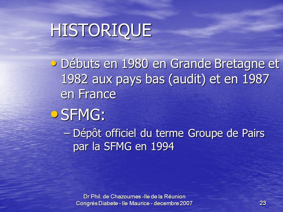 HISTORIQUE Débuts en 1980 en Grande Bretagne et 1982 aux pays bas (audit) et en 1987 en France. SFMG: