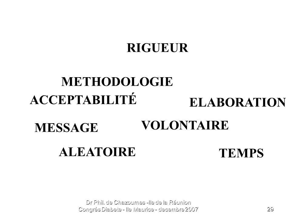 RIGUEUR METHODOLOGIE ACCEPTABILITÉ ELABORATION VOLONTAIRE MESSAGE