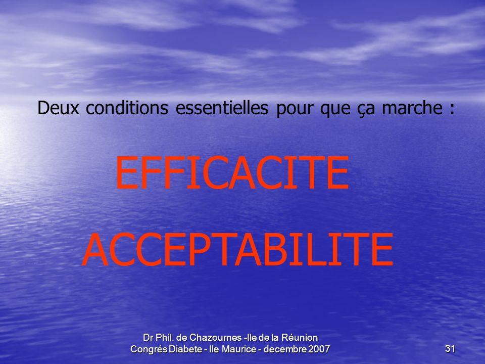 EFFICACITE ACCEPTABILITE