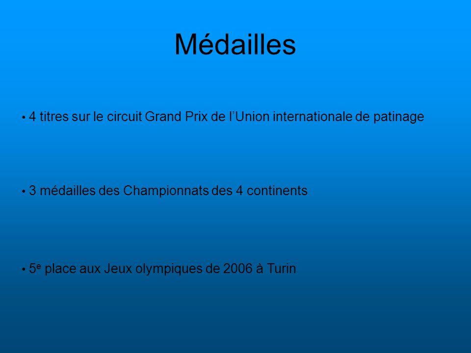 Médailles 4 titres sur le circuit Grand Prix de l'Union internationale de patinage. 3 médailles des Championnats des 4 continents.