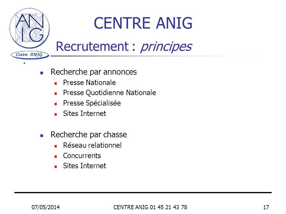 Recrutement : principes