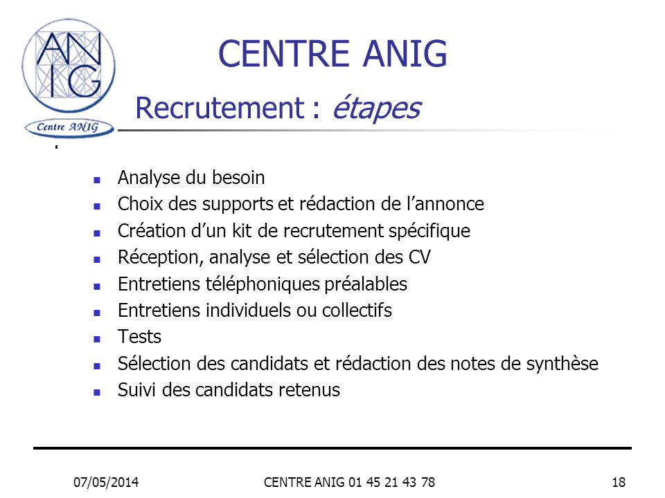 CENTRE ANIG Recrutement : étapes Analyse du besoin