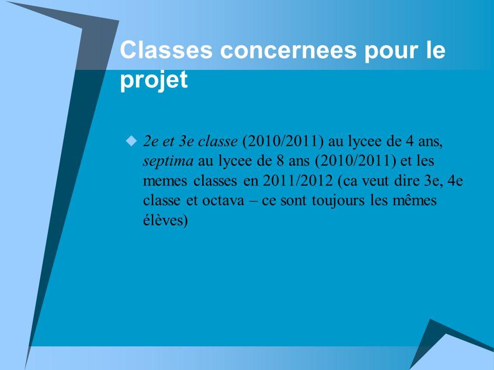 Classes concernees pour le projet
