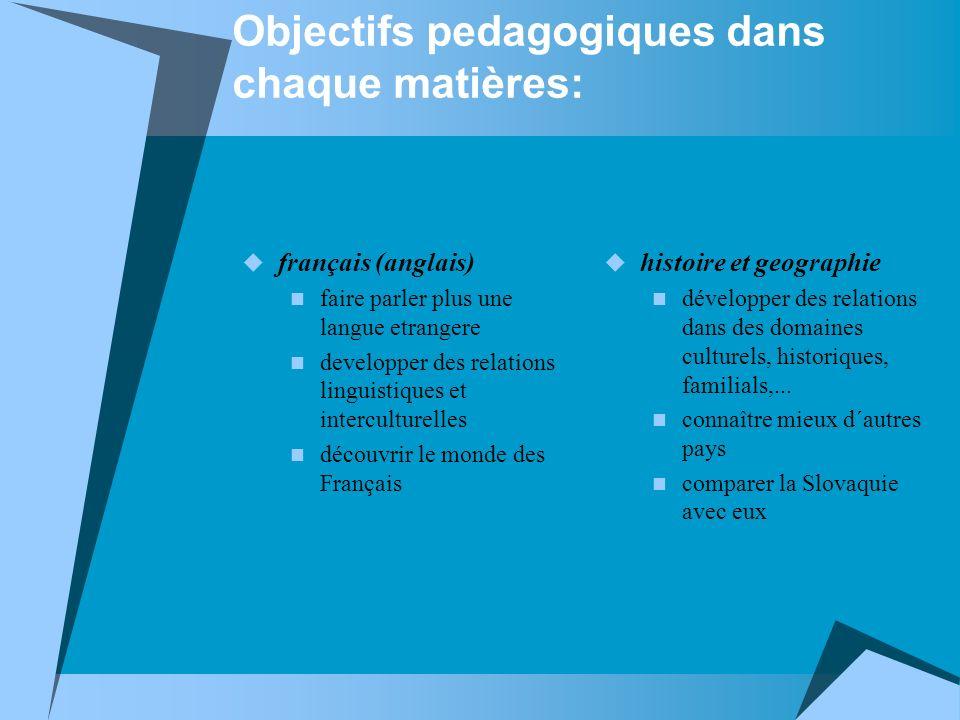 Objectifs pedagogiques dans chaque matières:
