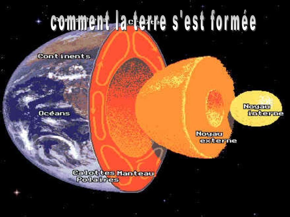 comment la terre s est formée