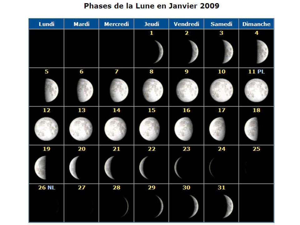 Mouvements de la Lune