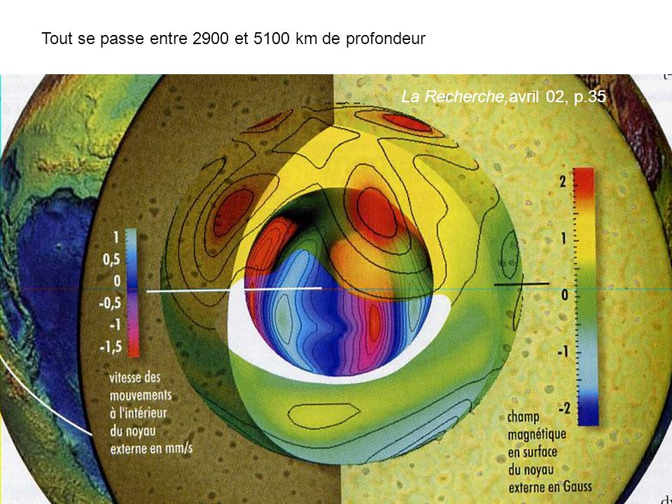 Tout se passe entre 2900 et 5100 km de profondeur