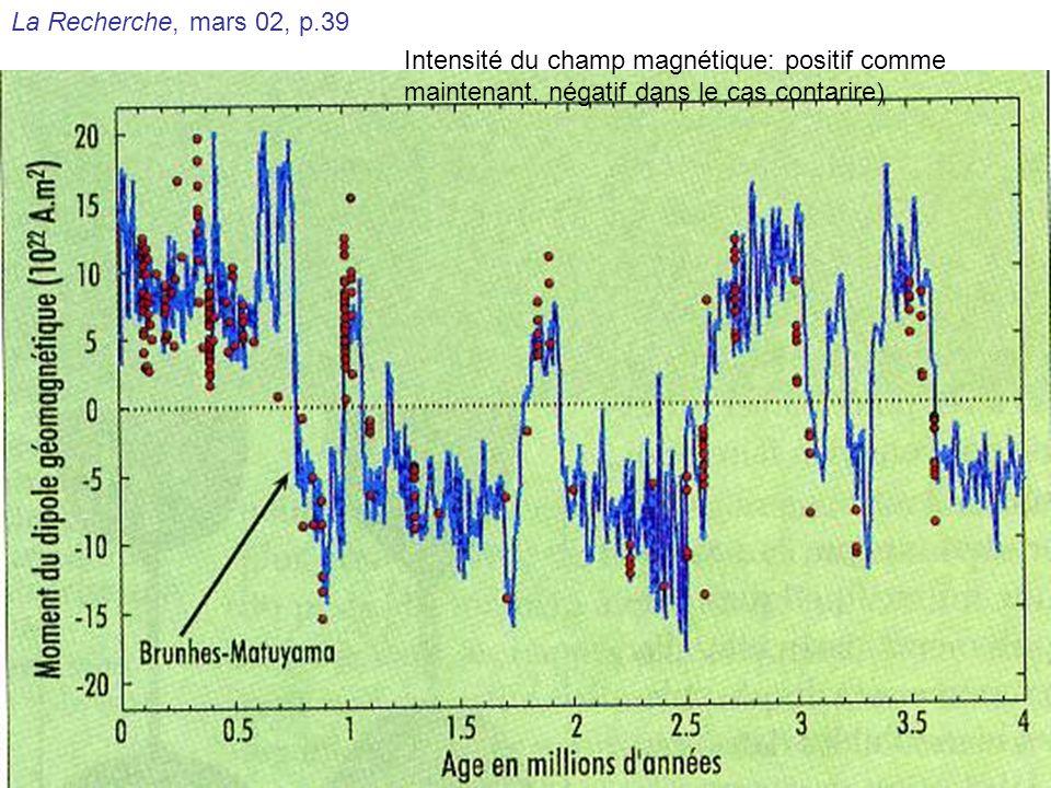 La Recherche, mars 02, p.39 Intensité du champ magnétique: positif comme maintenant, négatif dans le cas contarire)