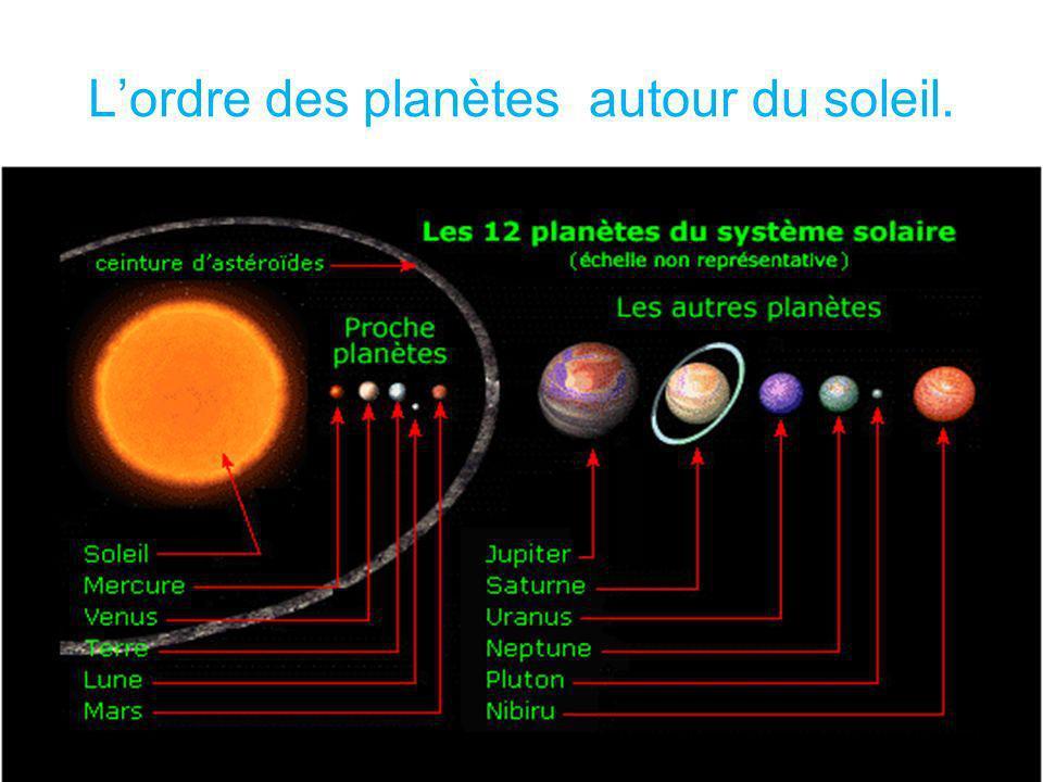 L'ordre des planètes autour du soleil.