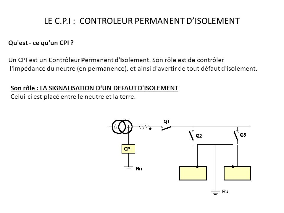LE C.P.I : CONTROLEUR PERMANENT D'ISOLEMENT