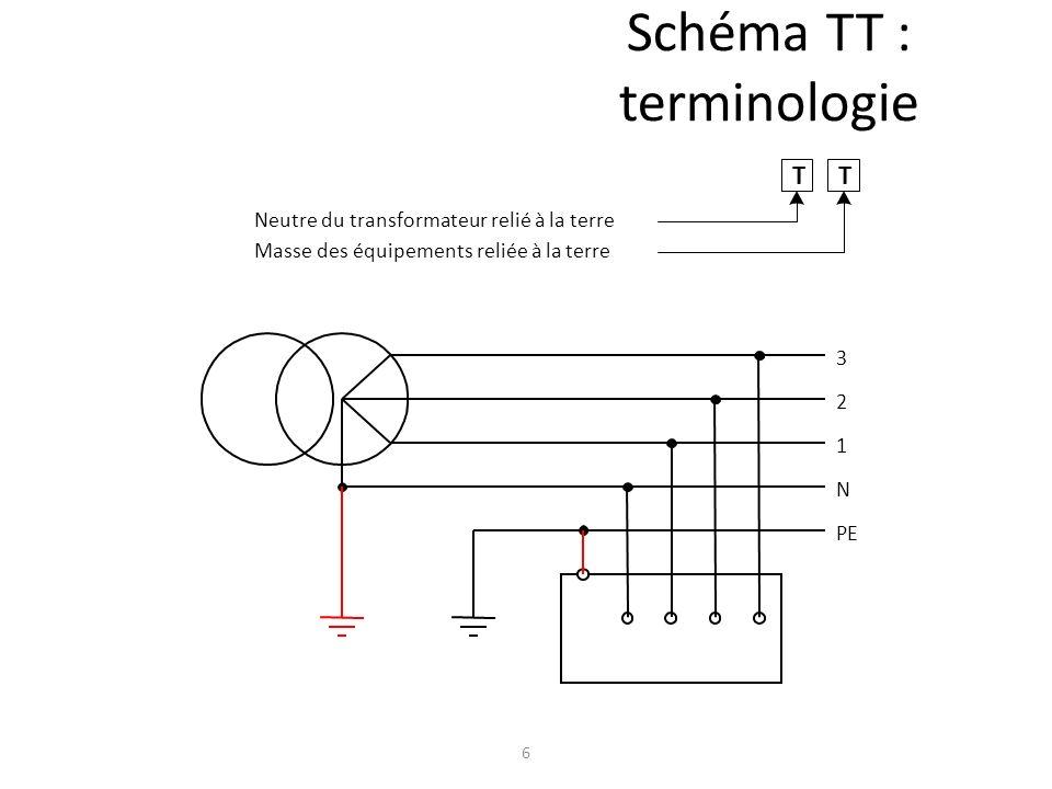 Schéma TT : terminologie