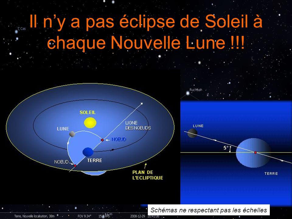Il n'y a pas éclipse de Soleil à chaque Nouvelle Lune !!!
