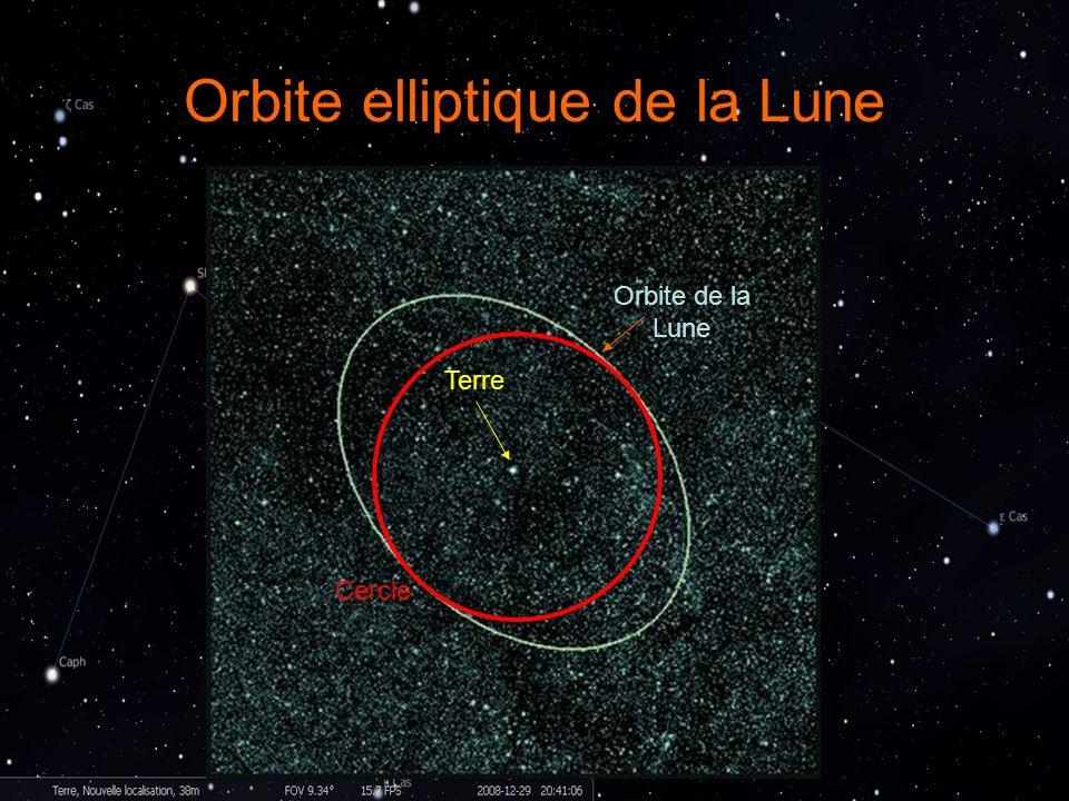 Orbite elliptique de la Lune