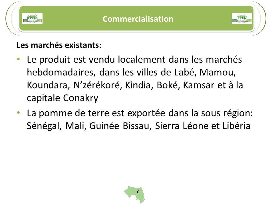 Commercialisation Les marchés existants: