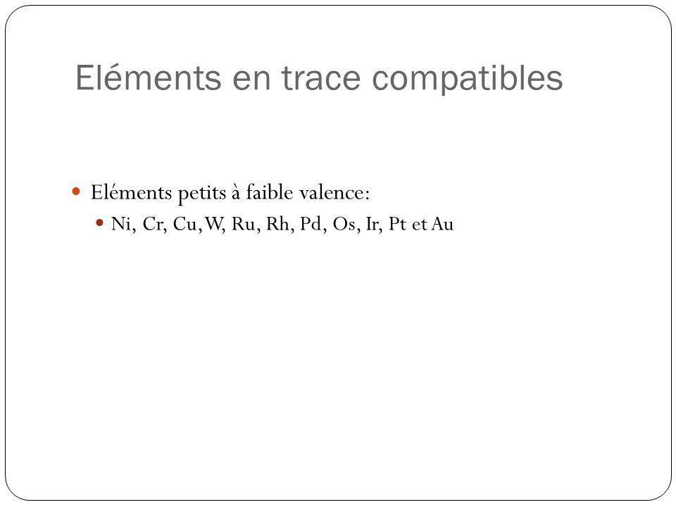Eléments en trace compatibles