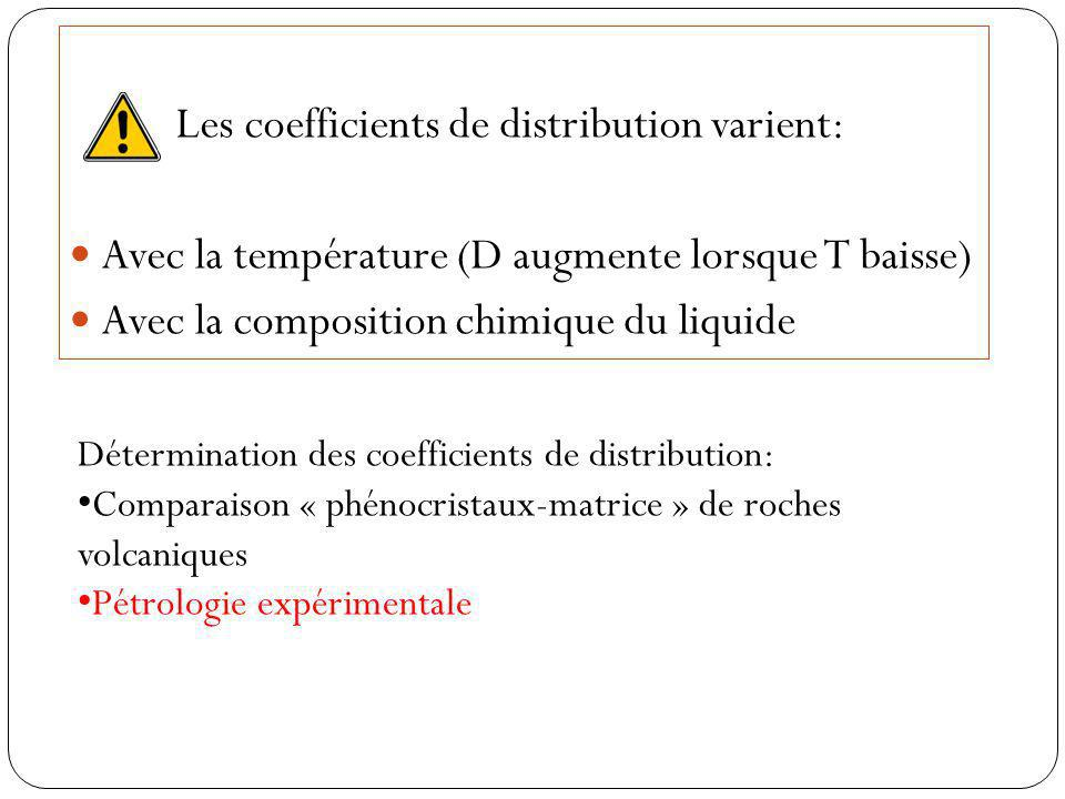 Les coefficients de distribution varient: