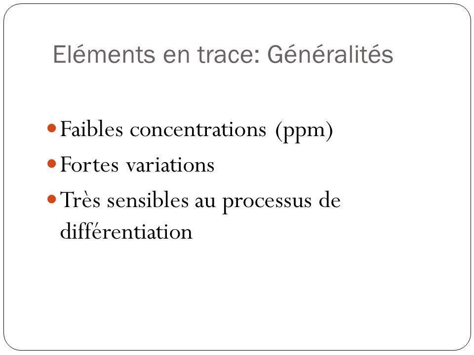 Eléments en trace: Généralités