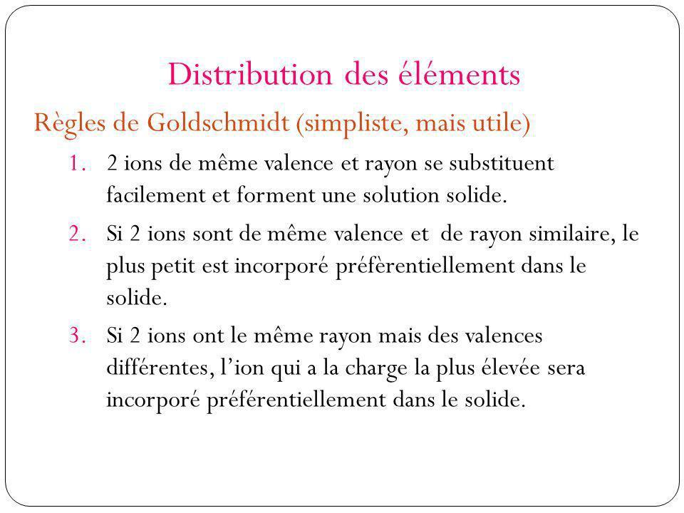 Distribution des éléments