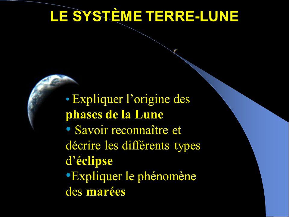 LE SYSTÈME TERRE-LUNE Expliquer l'origine des phases de la Lune. Savoir reconnaître et décrire les différents types d'éclipse.