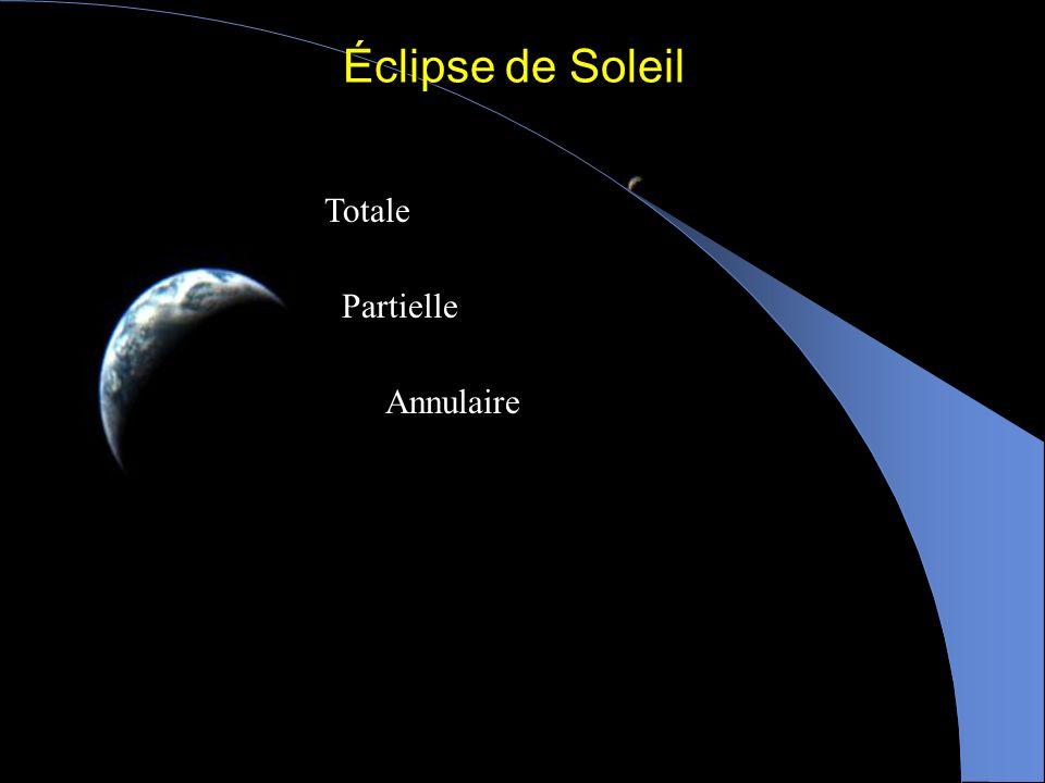 Éclipse de Soleil Totale Partielle Annulaire