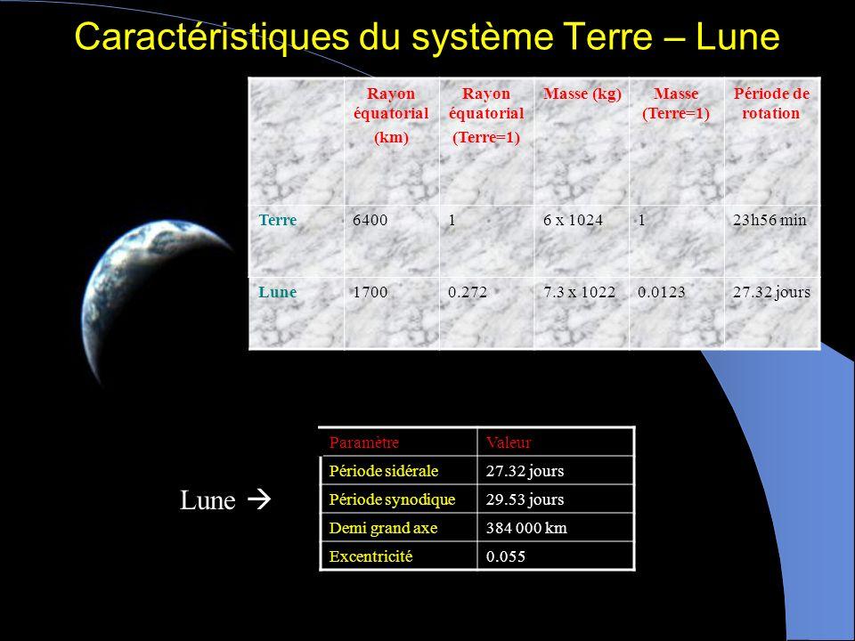 Caractéristiques du système Terre – Lune