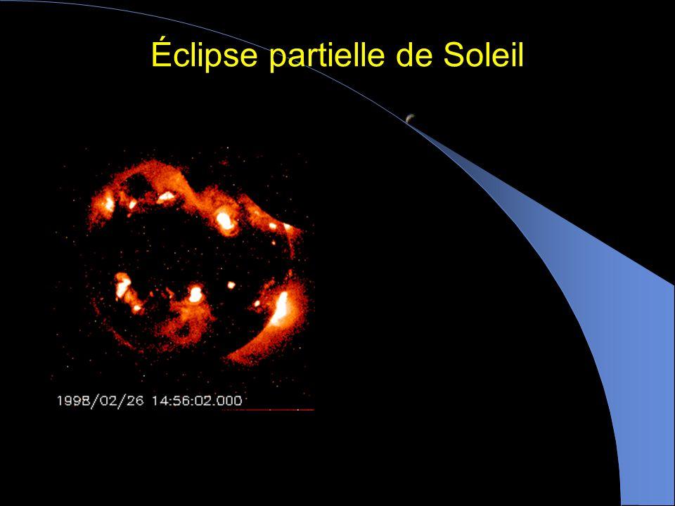 Éclipse partielle de Soleil