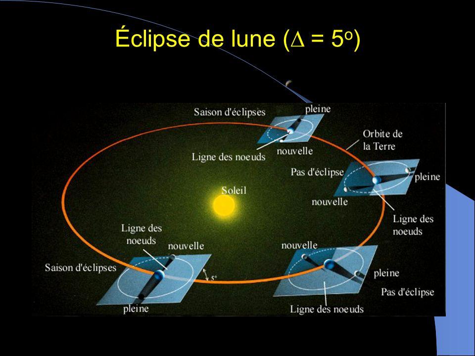 Éclipse de lune (D = 5o)