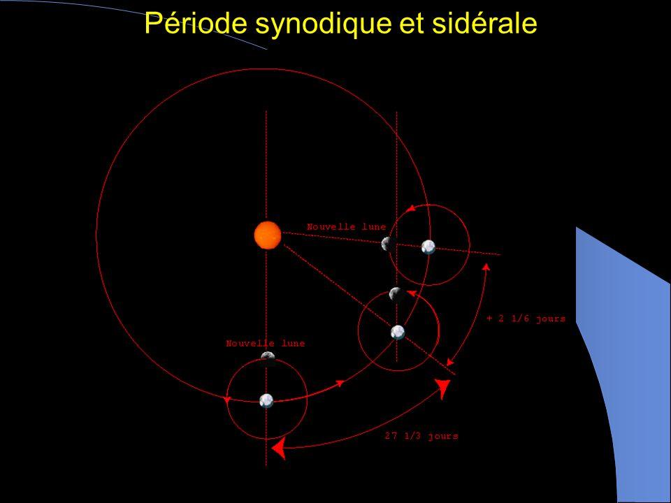 Période synodique et sidérale