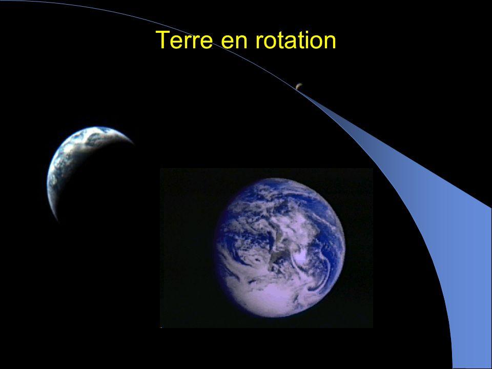 Terre en rotation