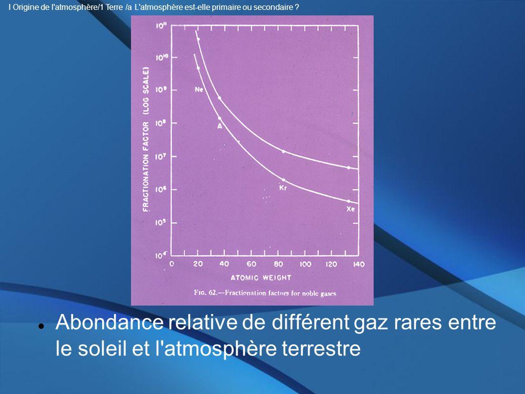 I Origine de l atmosphère/1 Terre /a L atmosphère est-elle primaire ou secondaire