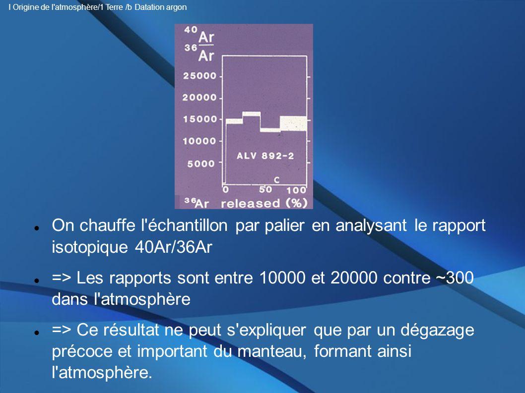I Origine de l atmosphère/1 Terre /b Datation argon