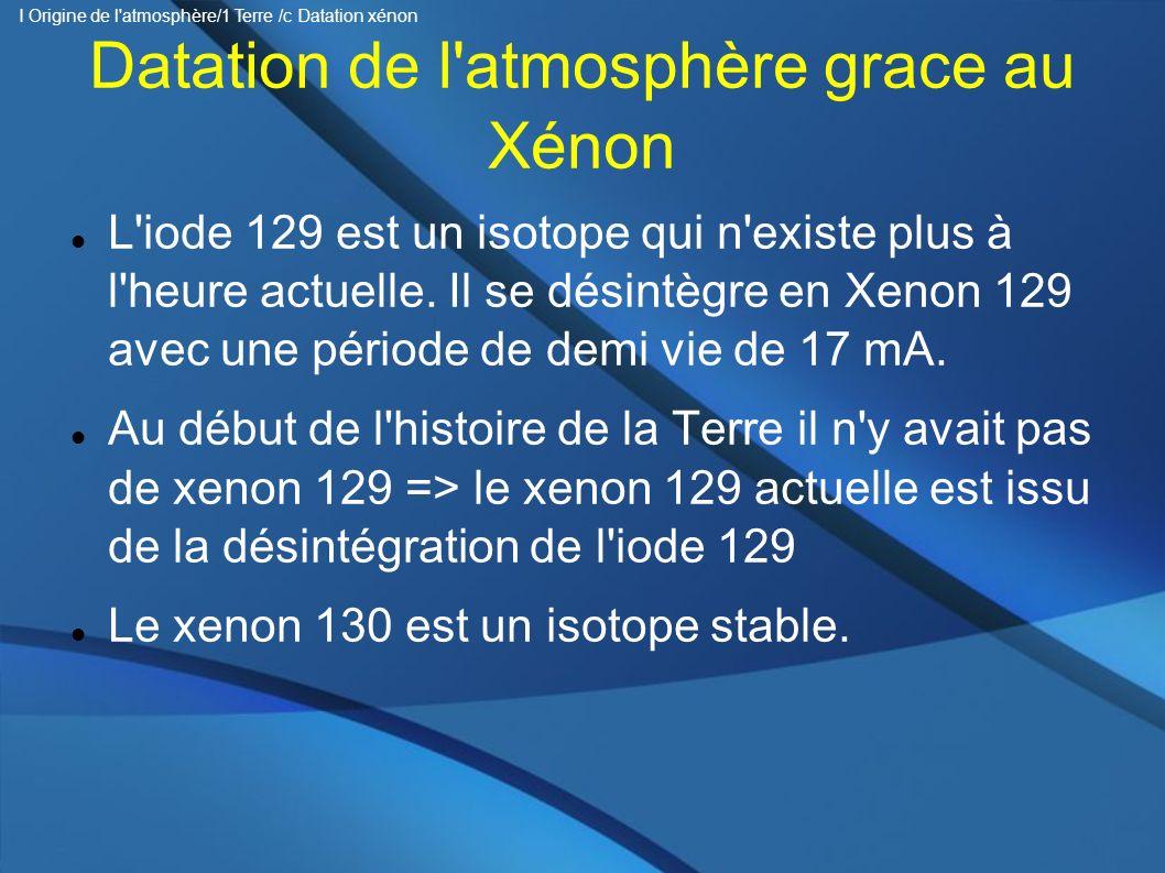 Datation de l atmosphère grace au Xénon