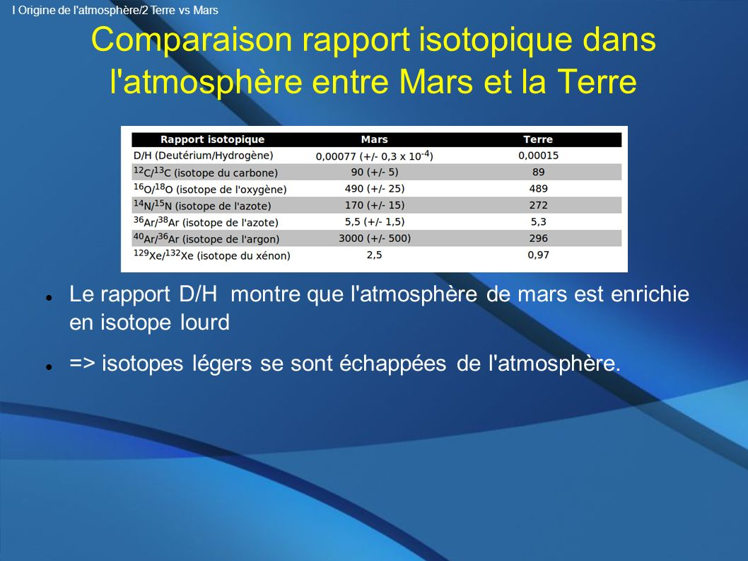 I Origine de l atmosphère/2 Terre vs Mars