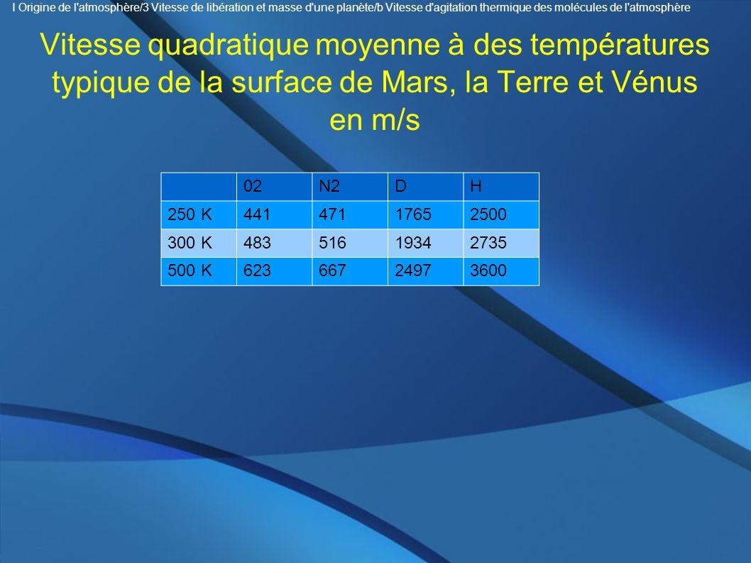 I Origine de l atmosphère/3 Vitesse de libération et masse d une planète/b Vitesse d agitation thermique des molécules de l atmosphère